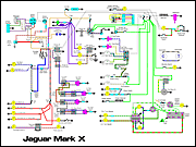 jaguar mk 10 wiring diagram jaguar wiring diagrams online jag lovers org saloons mkx html jaguar mk wiring diagram