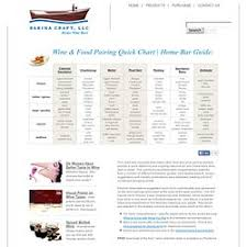 Wine And Food Pairing Chart Wine Food Pairing Chart Pearltrees