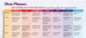 Babies Menu Planner Menu Planning Eat Healthy And Spend Less