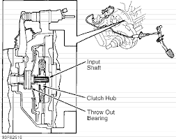 Clutch Troubleshooting Chart Volvo 850 Clutch Removal Installation Manual Volvotips