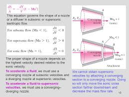 this equation governs the shape of a nozzle or a diffuser in subsonic or supersonic isentropic