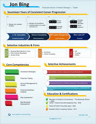 Infographic Resume Examples Infographic Resume Examples Samples Financial Analystsual Sample 16