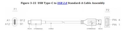 reversible usb type c connector finalized devices cables and usb type c cable to original type a