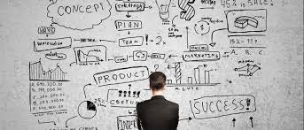 Operation Plan Outline Business Plan Format Outline Components Of A Business Plan