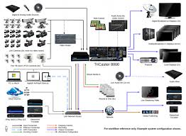 car sound system setup diagram amazing band pa system wiring Pioneer Car Stereo Troubleshooting at Car Stereo System Wiring Schematic