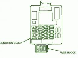 fuse box car wiring diagram page 175 1993 geo storm hatchback junction fuse block diagram