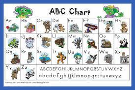 Printable Abc Chart For Preschool Www Bedowntowndaytona Com