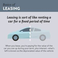Lease Vs Buy A New Car Lease Vs Finance Understand Your Car Buying Options Good Money By