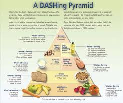 3 Easy To Follow Diet Plans