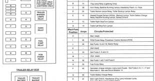 1996 aerostar wiring diagram wiring diagram simonand 1996 ford f150 stereo installation at Wiring Diagram For 1996 Ford F150