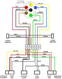 gooseneck trailer wiring diagram 7 mapiraj gooseneck trailer wiring diagram gooseneck trailer wiring diagram 7