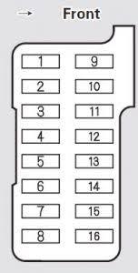 acura tl (2001) fuse box diagram auto genius 2001 acura cl fuse box diagram acura tl fuse box interior (passenger's side)