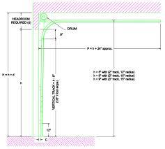 standard lift movement torsion springs