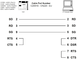 omron plc cable wiring diagram wirdig diagram as well rs232 cable wiring diagram on wiring diagram for