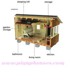 diy cottage plans vacation small cabin ideas uptodate photo
