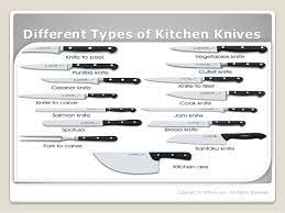 Different Types Of Victorinox Kitchen Knife  BestKitchenKnifenetTypes Of Kitchen Knives