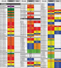 Organized Balancing Beads Chart Equal Tire Balance Chart