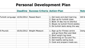6 Personal Development Plan Templates – Excel Pdf Formats Within ...