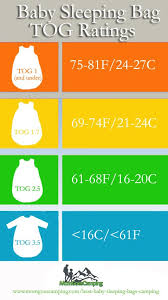 Baby Sleeping Bag Tog Chart Need A Baby Sleeping Bag For Camping This Is The Tog Rating