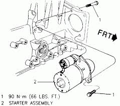 starter motor wiring diagram chevy wiring diagram 350 chevy starter motor wiring diagram solidfonts