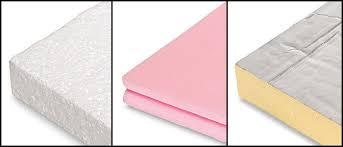 Which Rigid Insulation Should I Choose Fine Homebuilding