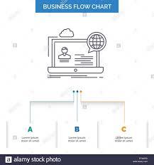 Flow Charts Online Webinar Forum Online Seminar Website Business Flow Chart