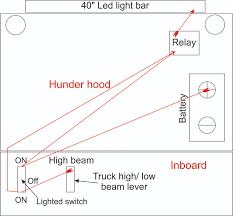 light bar wiring diagram high beam light image led light bar wiring ford f150 forum community of ford truck fans on light bar wiring