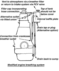 engine breather system tuning guides high performance engines