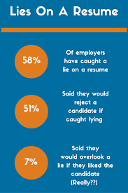 Top 9 Resume Lies And The Scary Consequences You Could Face Zipjob