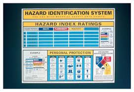 Hazard Chart National Marker Hazmat Identification Hazard Rating Index