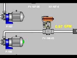 foundation fieldbus robustness youtube Foundation Fieldbus Wiring Diagram foundation fieldbus robustness rosemount foundation fieldbus wiring diagram
