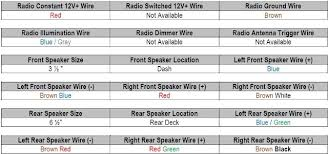 jetta radio wiring diagram 2000 jetta wiring diagram \u2022 free wiring 2000 vw jetta aftermarket stereo install at 2001 Vw Jetta Radio Wiring Diagram