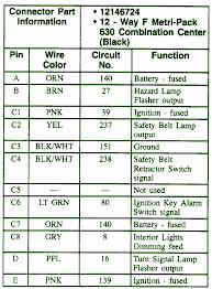 3000gt fuse box location wiring diagram description 3000gt fuse box diagram wiring diagrams 1976 cadilla fuse box 3000gt fuse box location
