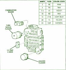 93 jeep fuse box jeep wiring diagrams for diy car repairs 1994 jeep cherokee wiring diagram at Wiring Diagram For 1993 Jeep Grand Cherokee