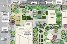 Small Picture Permaculture Design Melbourne Very Edible Gardens