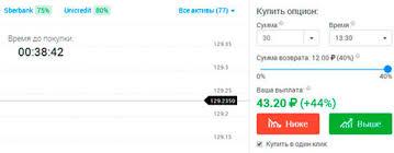 Как с 1000 рублей заработать на опционах