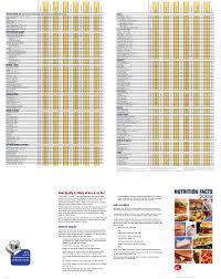 Jack In The Box Calories Chart Jack In The Box Nutritional Information