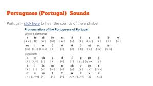 Since then, the portuguese alphabet is composed by 26 letters, including k, y and w. P1 A3 Contrastive Analysis Portuguese English