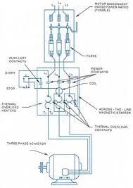 wiring diagram of induction motor wiring image wiring diagram of 3 phase induction motor wiring on wiring diagram of induction motor
