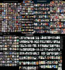 Manga Charts Giant Graph Of Recommended Manga And Anime Anime Chart
