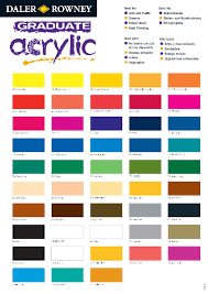 11 Comprehensive Gsi Creos Paint Chart