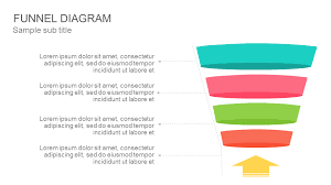 Powerpoint Funnel Chart Template Funnel Diagram Powerpoint Template Powerpoint Presentation