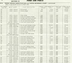 Ford Leaf Spring Code Chart Spring Rate Chart Ford Muscle Cars Tech Forum