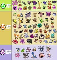 Pokemon Gen 3 Evolution Chart Pokemon Go Halloween