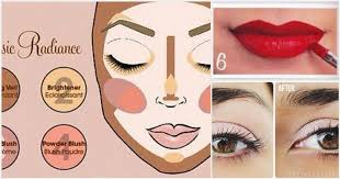 11 beauty charts that will teach you how to do your makeup correctly