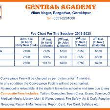Bsa Registration Fee Chart 2019 Fee Chart Session 2019 20 Central Academy Bargadwa Gorakhpur