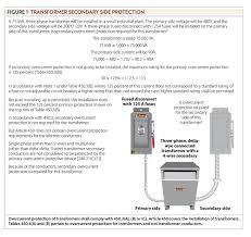 auto transformer wiring diagram wiring diagram shrutiradio auto transformer calculations at Auto Transformer Wiring Diagram