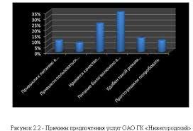 Анализ конкурентоспособности гостиничных услуг и разработка  Наиболее вероятной причиной является то что 53% респондентов приехали в гостиницу по работе следовательно