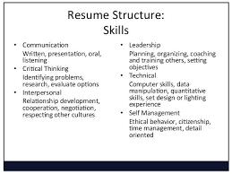 Leadership Skills Resume Wonderful 3713 Resume Leadership Skills Interesting Resume Leadership Skills