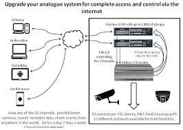molynx systems w e molynx systems w e click to enlarge
